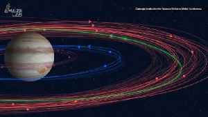 News video: Five of Jupiter's Newly-Discovered Moons Get Names