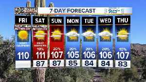 Weather Action Day: Excessive Heat is back [Video]