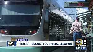 Tuesday's vote set turnout record for Phoenix special elections [Video]