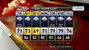 Brett's Forecast 9-5 [Video]