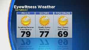 Philadelphia Weather: Comfortable All Weekend [Video]