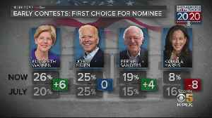 News video: Elizabeth Warren Leads Pack In New CBS Poll Of Early Primary States