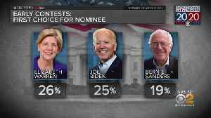 News video: Warren Takes Lead In CBS Battleground Tracker