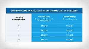 Who Qualifies for the Earned Income Tax Credit? [Video]