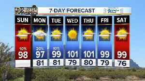 FORECAST: Weekend Storms and Cooler Temperatures [Video]