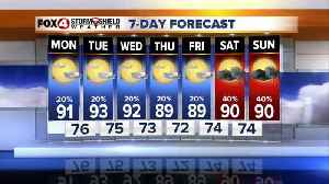 Cool weather in the forecast for SWFL [Video]