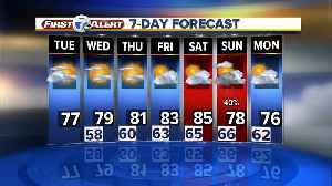 Metro Detroit Forecast: Staying dry and warming up this week [Video]