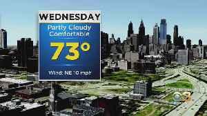 Philadelphia Weather: Gorgeous Week Of Weather [Video]