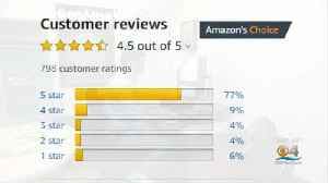 Consumer Reports: Watch Out For Fake Amazon Reviews [Video]