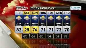 Brett's Forecast 9-19 [Video]