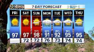 Rain chances return next week [Video]
