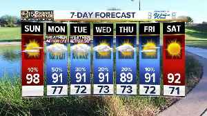FORECAST: Sunny and warm today, stormy next week [Video]
