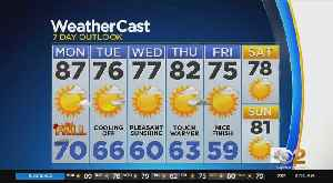 New York Weather: Hot First Day Of Fall [Video]