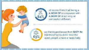 Top Lessons Moms Learn After Having a Second Child [Video]