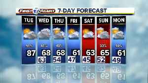 Tuesday afternoon forecast: Record highs possible [Video]