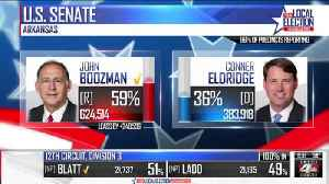 Sen. John Boozman Re-Elected to U.S. Senate [Video]