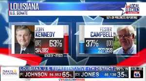 Kennedy wins runoff election for U.S. Senate Seat [Video]