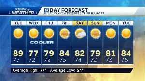 Monday p.m KSBW Weather Forecast 10.07.19 [Video]