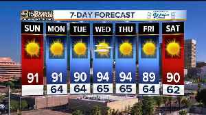 MOST ACCURATE FORECAST: Nice start to the work week ahead [Video]
