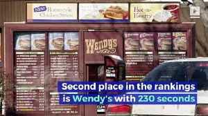 Ranking America's Quickest Fast-Food Drive-Thru's [Video]