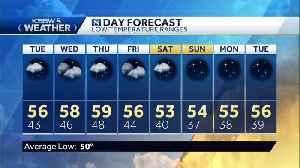 Monday p.m KSBW Weather Forecast 10.14.19 [Video]