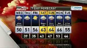 Brett's Forecast 10-15 [Video]