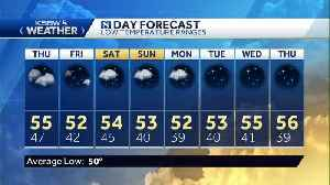 Light showers tonight with cool breezy temps Thursday [Video]