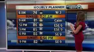 South Florida Friday morning forecast (10/18/19) [Video]