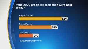 New Poll Shows Klobuchar Well Ahead Of Trump In Minnesota [Video]