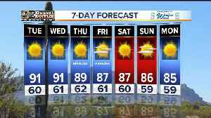Beautiful weather throughout the work week [Video]