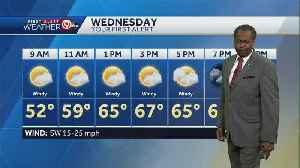 Wednesday will be warmer, still windy [Video]