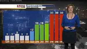 Jennifer's Friday Forecast [Video]