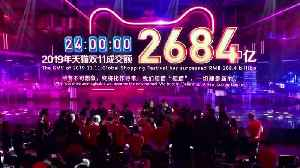 Alibaba gets strong demand for IPO - sources [Video]