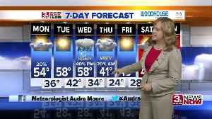Audra's Monday Forecast [Video]