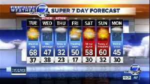 Dry and mild Tuesday across Colorado, then cold and snow [Video]