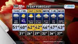 Claire's Forecast 11-21 [Video]