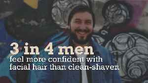 Three-quarters of American men say they feel more confident with facial hair [Video]