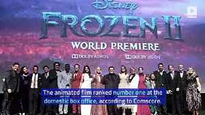 'Frozen II' Debuts at $127 Million Opening Weekend [Video]