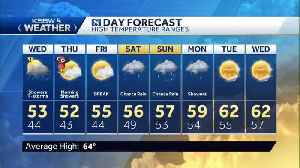 Tuesday p.m KSBW Weather Forecast 11.26.19 [Video]