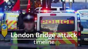 News video: London Bridge attack: What we know so far