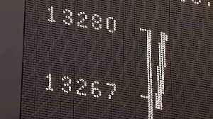 Markets: stocks rally on data boost [Video]