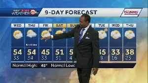 Wednesday will be sunny, mild [Video]