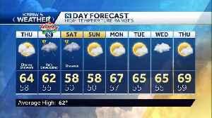 Wednesday p.m KSBW Weather Forecast 12.04.19 [Video]