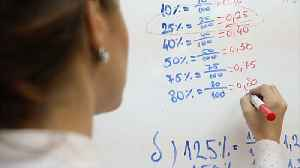 Exam Results Reveal US Students Are Still Behind in Several Areas [Video]