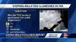 Vaping illness linked to regulated marijuana [Video]