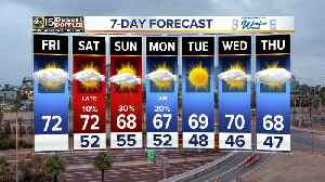 Dry start to the weekend ahead of rain chances [Video]
