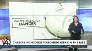 Carbon monoxide poisoning risk on the rise [Video]