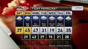 Brett's Forecast 12-6 [Video]