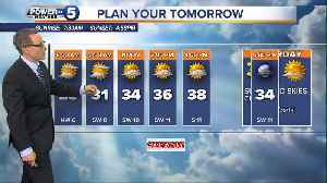 Cleveland Weather [Video]