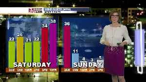 Jennifer's Saturday Forecast [Video]